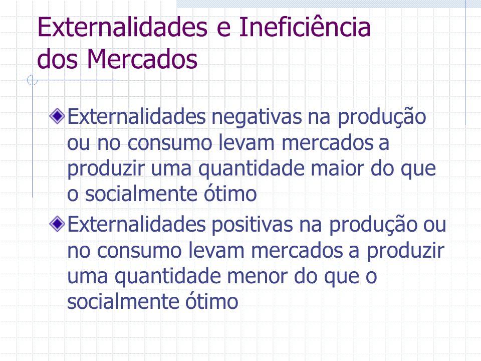 Externalidades e Ineficiência dos Mercados Externalidades negativas na produção ou no consumo levam mercados a produzir uma quantidade maior do que o