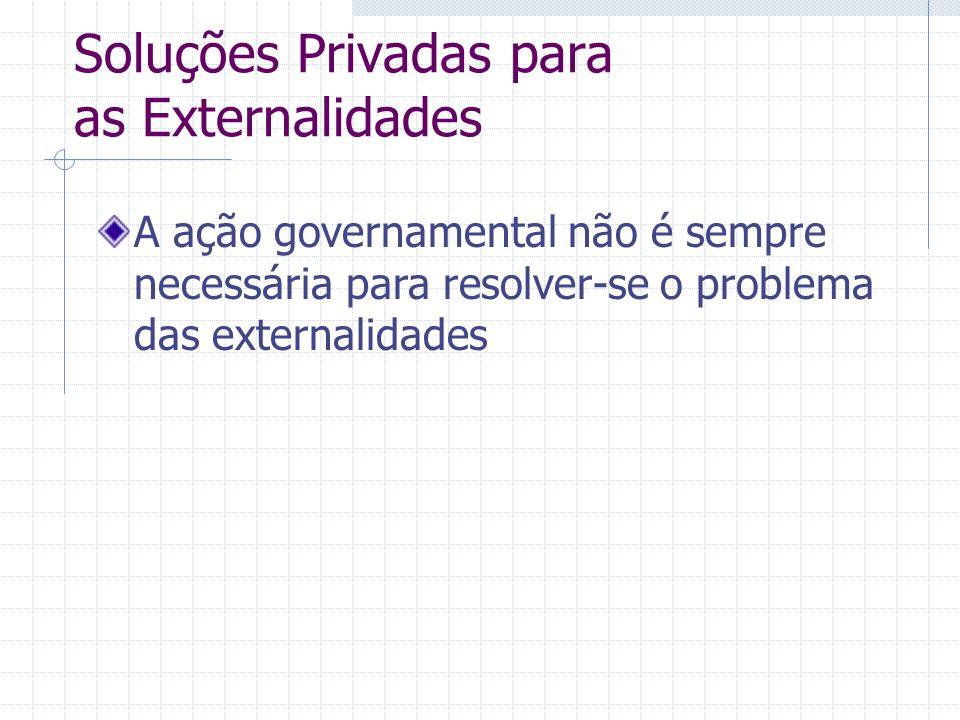 Soluções Privadas para as Externalidades A ação governamental não é sempre necessária para resolver-se o problema das externalidades