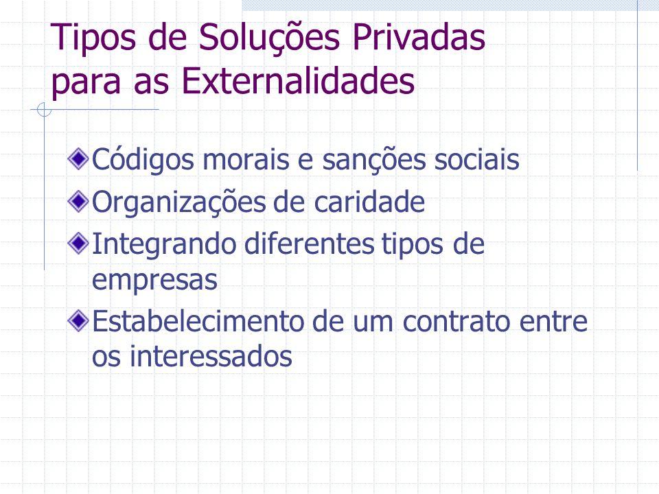 Tipos de Soluções Privadas para as Externalidades Códigos morais e sanções sociais Organizações de caridade Integrando diferentes tipos de empresas Es