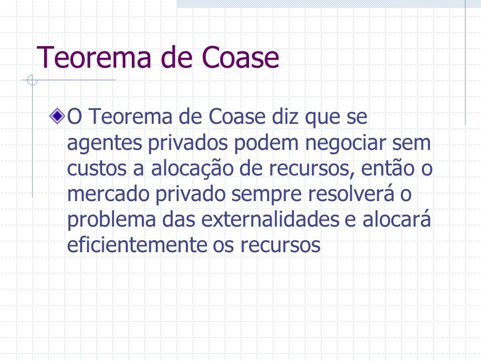 Teorema de Coase O Teorema de Coase diz que se agentes privados podem negociar sem custos a alocação de recursos, então o mercado privado sempre resol