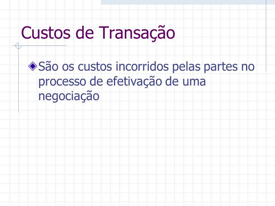 Custos de Transação São os custos incorridos pelas partes no processo de efetivação de uma negociação
