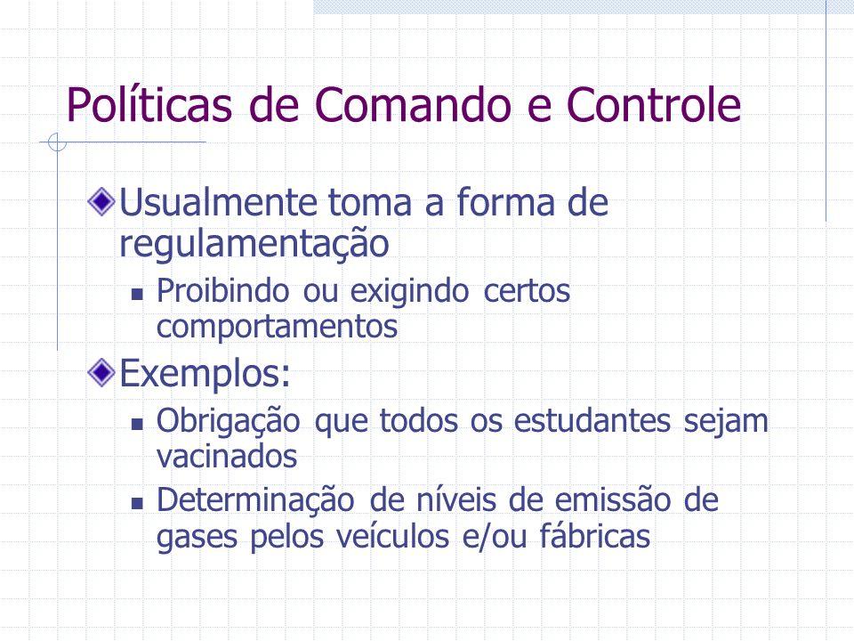 Políticas de Comando e Controle Usualmente toma a forma de regulamentação Proibindo ou exigindo certos comportamentos Exemplos: Obrigação que todos os