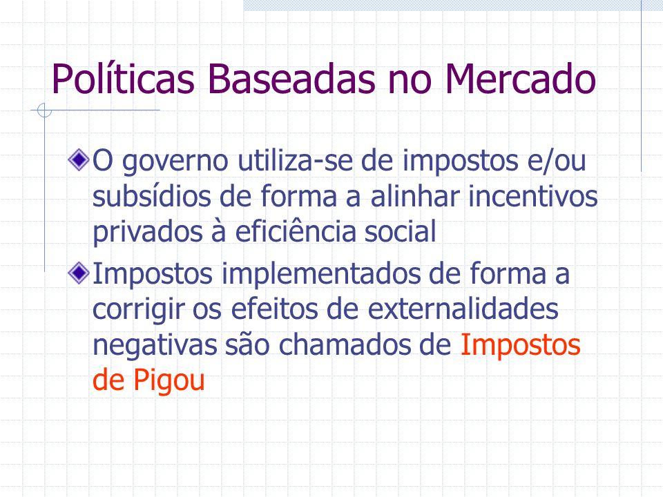 Políticas Baseadas no Mercado O governo utiliza-se de impostos e/ou subsídios de forma a alinhar incentivos privados à eficiência social Impostos impl