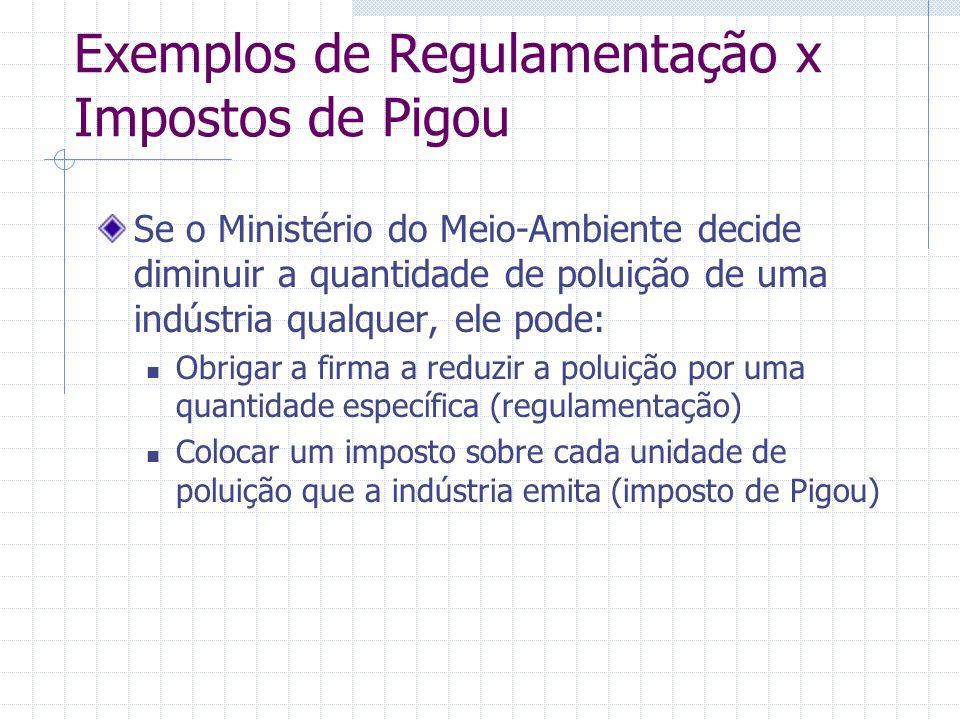 Exemplos de Regulamentação x Impostos de Pigou Se o Ministério do Meio-Ambiente decide diminuir a quantidade de poluição de uma indústria qualquer, el