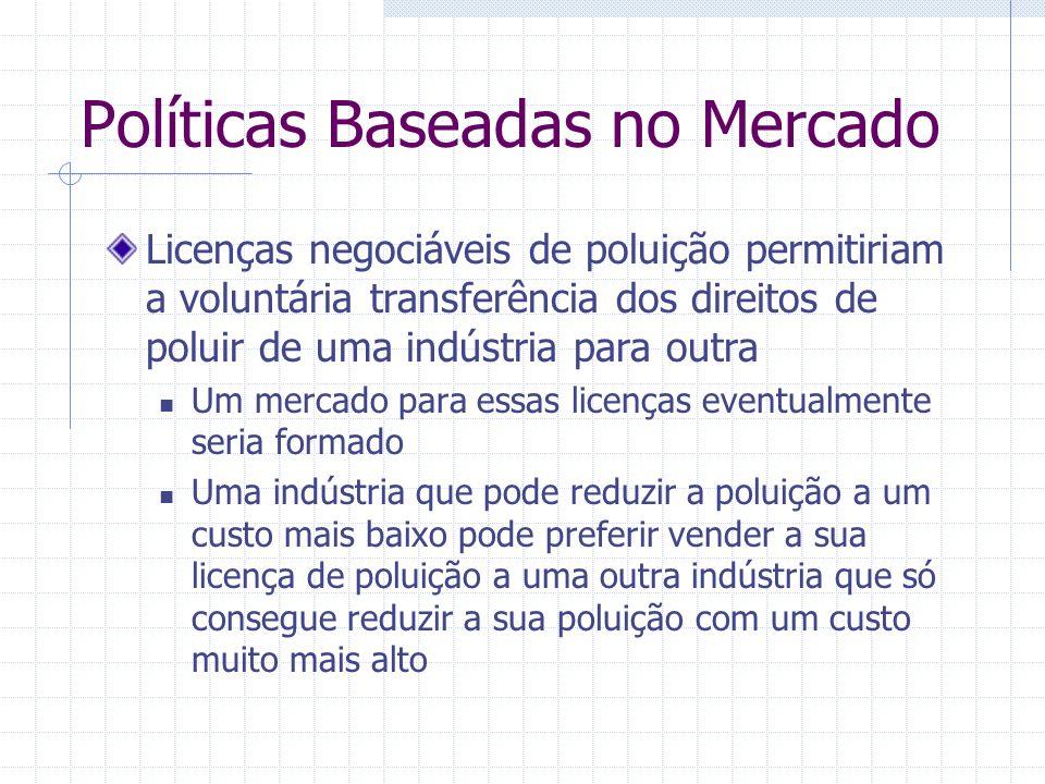 Políticas Baseadas no Mercado Licenças negociáveis de poluição permitiriam a voluntária transferência dos direitos de poluir de uma indústria para out