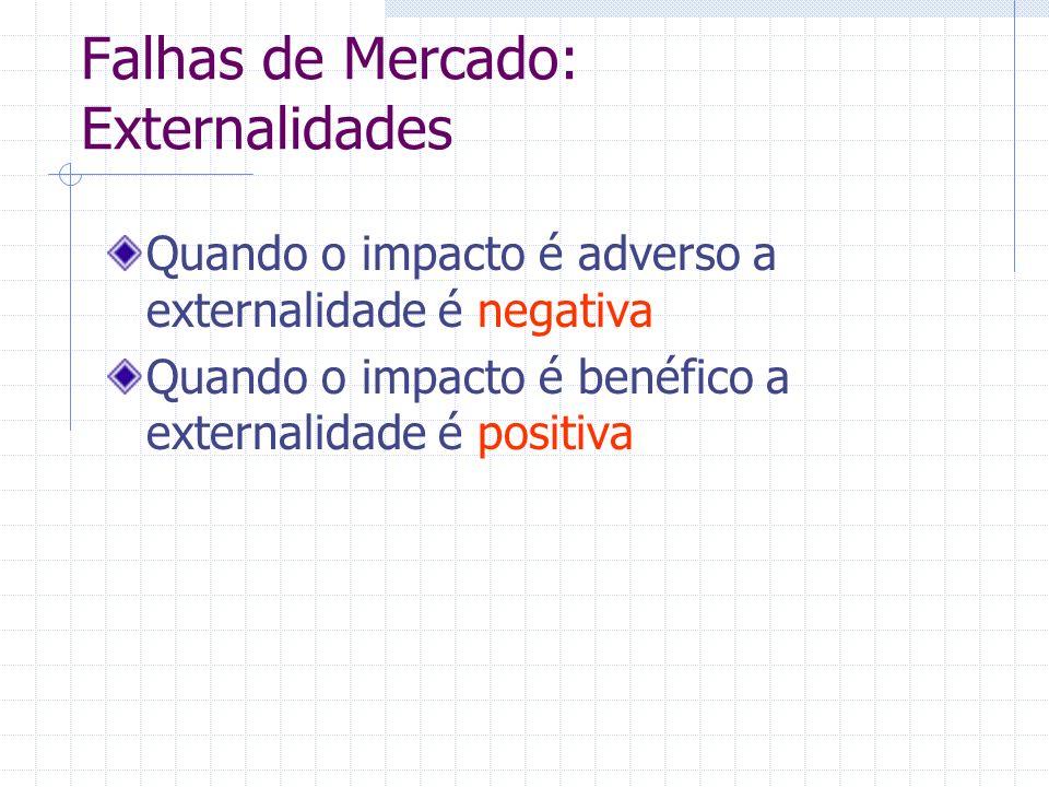 Falhas de Mercado: Externalidades Quando o impacto é adverso a externalidade é negativa Quando o impacto é benéfico a externalidade é positiva