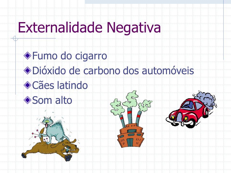 Externalidade Negativa Fumo do cigarro Dióxido de carbono dos automóveis Cães latindo Som alto