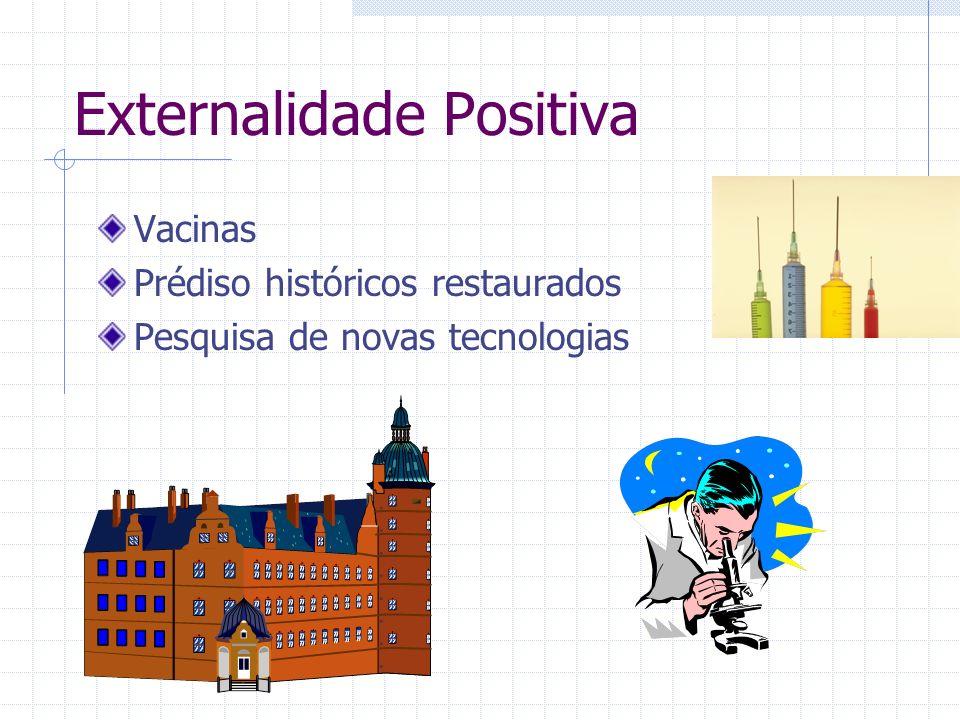 Externalidade Positiva Vacinas Prédiso históricos restaurados Pesquisa de novas tecnologias