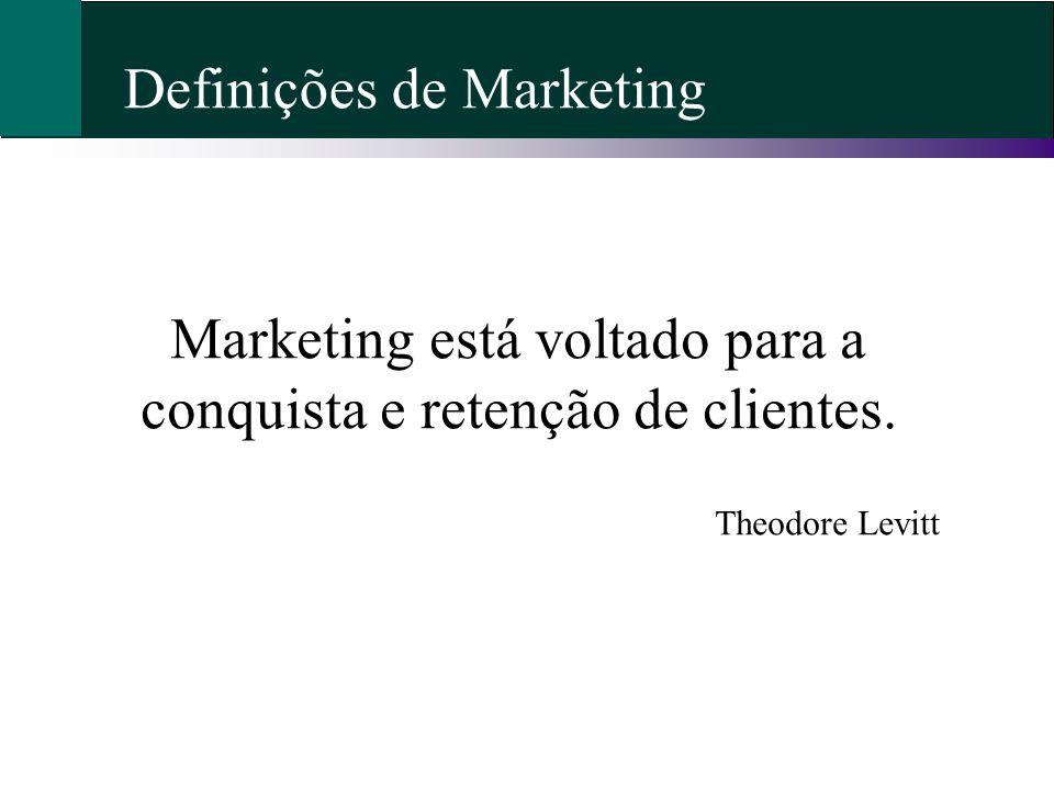 Marketing está voltado para a conquista e retenção de clientes. Theodore Levitt