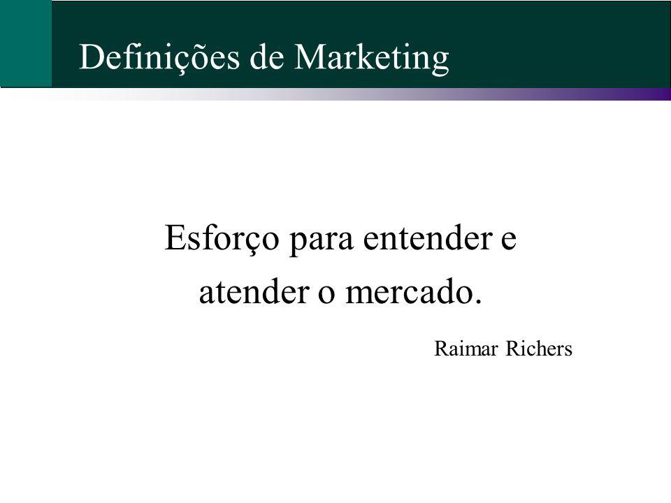 Definições de Marketing Esforço para entender e atender o mercado. Raimar Richers