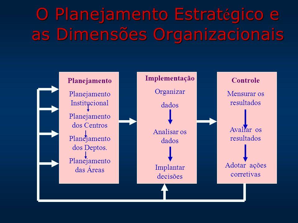 FUTURODIA-A-DIA O PLANEJAMENTO NÃO DIZ RESPEITO A DECISÕES FUTURAS, MAS ÀS IMPLICAÇÕES FUTURAS DE DECISÕES PRESENTES Peter Drucker