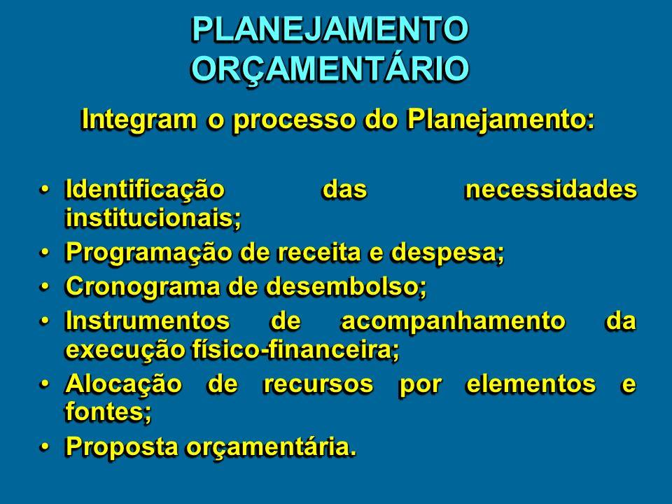 LINHAS ESTRATÉGICAS ENSINOENSINO –Graduação e Pós-Graduação PESQUISAPESQUISA EXTENSÃOEXTENSÃO –Inserção social e difusão do conhecimento GESTÃO UNIVERSITÁRIA:GESTÃO UNIVERSITÁRIA: –Estrutura organizacional –Recursos Humanos –Autonomia –Assegurar o financiamento INFRA-ESTRUTURAINFRA-ESTRUTURA