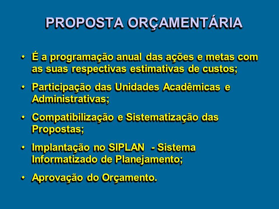 PLANEJAMENTO ORÇAMENTÁRIO Integram o processo do Planejamento: Identificação das necessidades institucionais;Identificação das necessidades institucionais; Programação de receita e despesa;Programação de receita e despesa; Cronograma de desembolso;Cronograma de desembolso; Instrumentos de acompanhamento da execução físico-financeira;Instrumentos de acompanhamento da execução físico-financeira; Alocação de recursos por elementos e fontes;Alocação de recursos por elementos e fontes; Proposta orçamentária.Proposta orçamentária.
