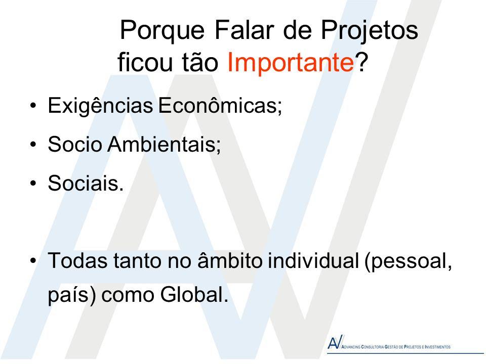 Porque Falar de Projetos ficou tão Importante? Exigências Econômicas; Socio Ambientais; Sociais. Todas tanto no âmbito individual (pessoal, país) como