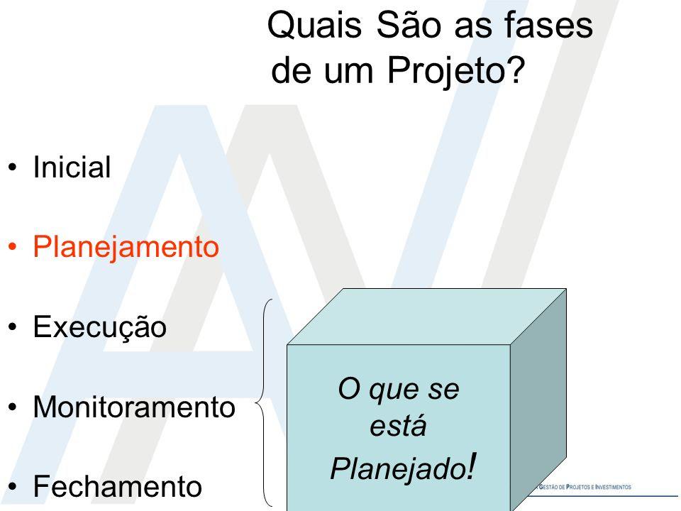 Quais São as fases de um Projeto? Inicial Planejamento Execução Monitoramento Fechamento O que se está Planejado !
