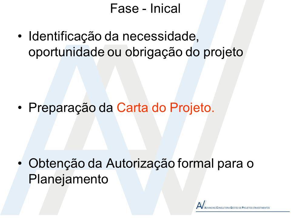Fase - Inical Identificação da necessidade, oportunidade ou obrigação do projeto Preparação da Carta do Projeto. Obtenção da Autorização formal para o