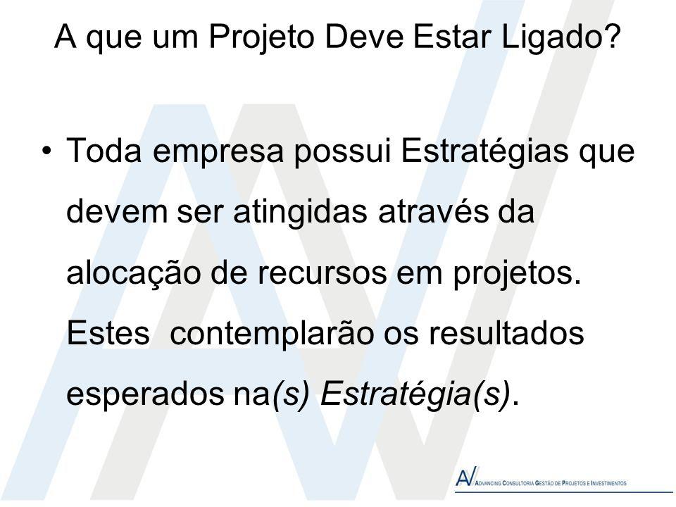 A que um Projeto Deve Estar Ligado? Toda empresa possui Estratégias que devem ser atingidas através da alocação de recursos em projetos. Estes contemp