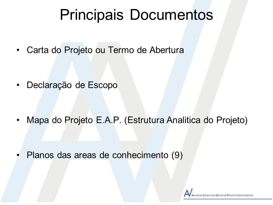 Principais Documentos Carta do Projeto ou Termo de Abertura Declaração de Escopo Mapa do Projeto E.A.P. (Estrutura Analitica do Projeto) Planos das ar