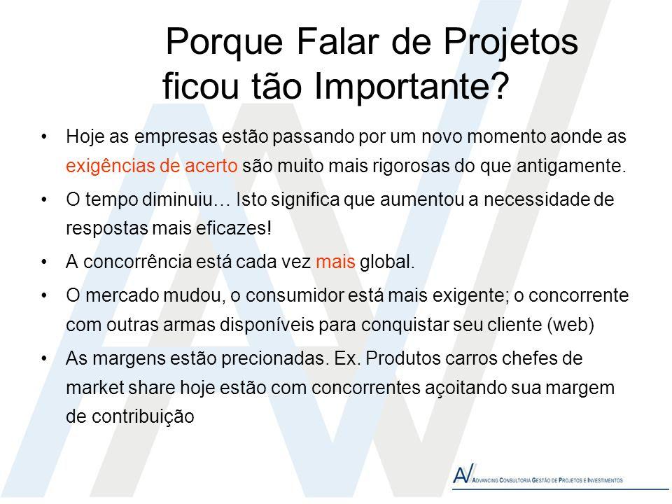 Porque Falar de Projetos ficou tão Importante.Exigências Econômicas; Socio Ambientais; Sociais.