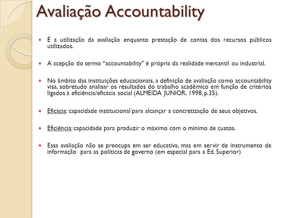 Avaliação Accountability É a utilização da avaliação enquanto prestação de contas dos recursos públicos utilizados. A acepção do termo accountability