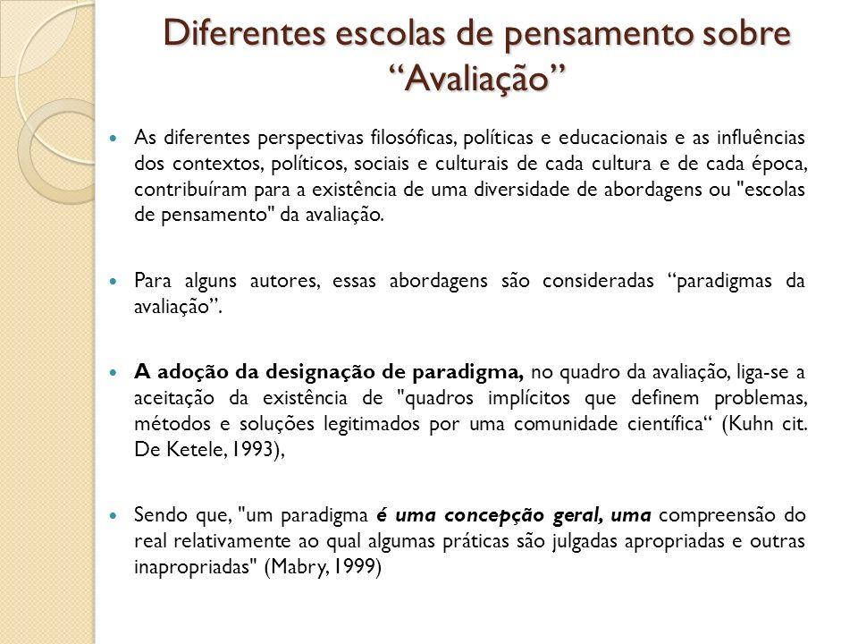 Diferentes escolas de pensamento sobre Avaliação As diferentes perspectivas filosóficas, políticas e educacionais e as influências dos contextos, polí