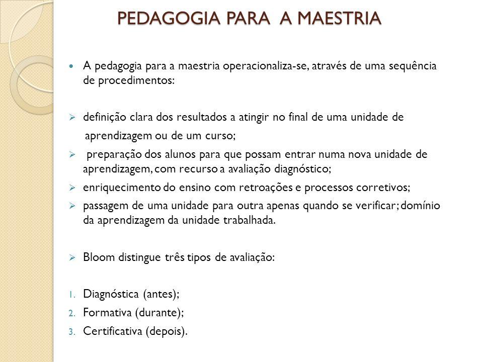 A pedagogia para a maestria operacionaliza-se, através de uma sequência de procedimentos: definição clara dos resultados a atingir no final de uma uni