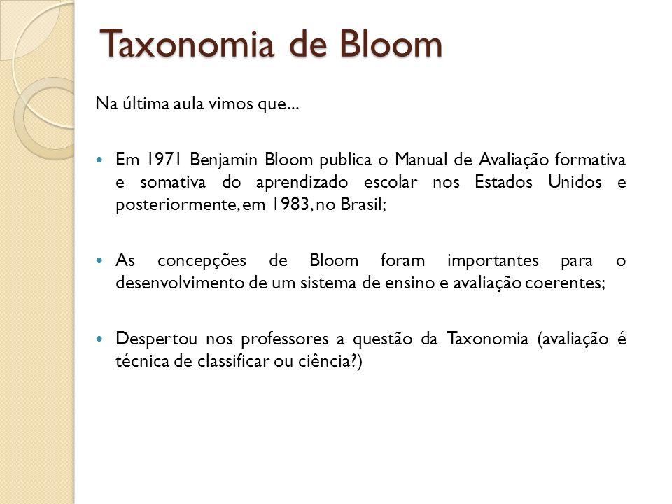Na última aula vimos que... Em 1971 Benjamin Bloom publica o Manual de Avaliação formativa e somativa do aprendizado escolar nos Estados Unidos e post