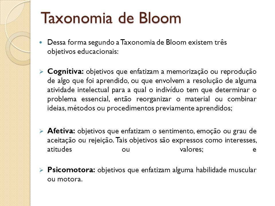 Dessa forma segundo a Taxonomia de Bloom existem três objetivos educacionais: Cognitiva: objetivos que enfatizam a memorização ou reprodução de algo q