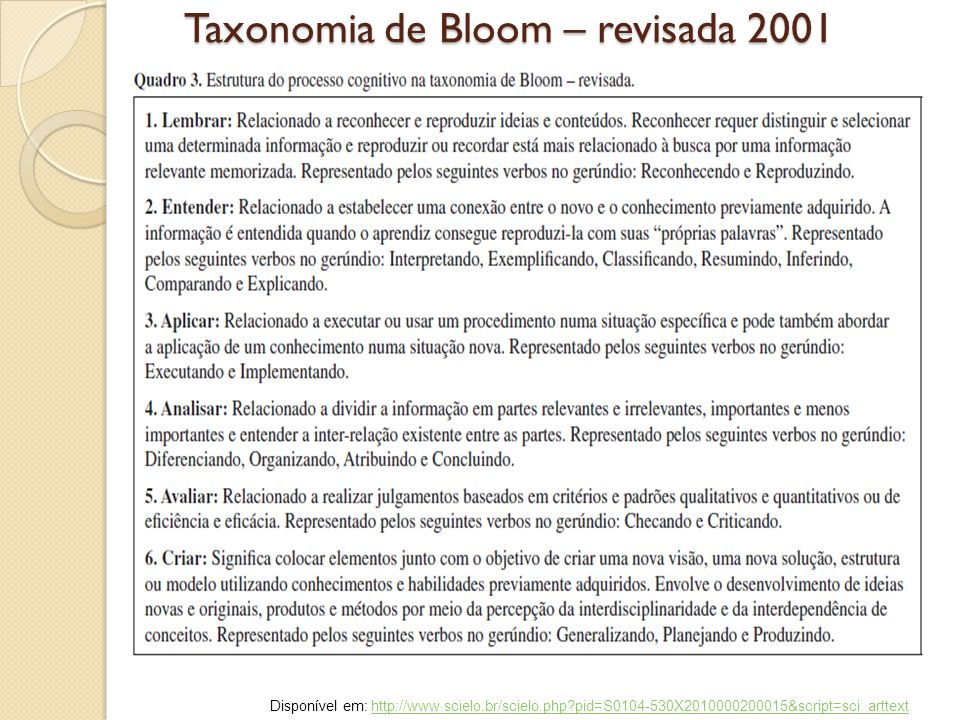 Disponível em: http://www.scielo.br/scielo.php?pid=S0104-530X2010000200015&script=sci_arttexthttp://www.scielo.br/scielo.php?pid=S0104-530X20100002000