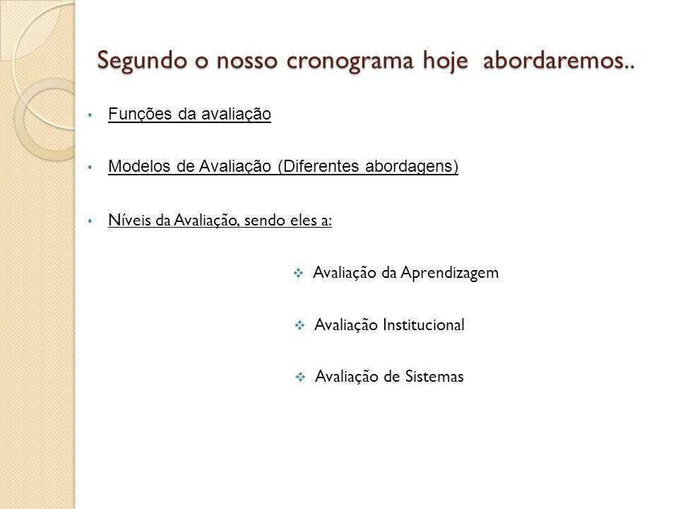 Avaliação Formativa A expressão avaliação formativa foi proposta por Scriven em 1967 em relação aos currículos.