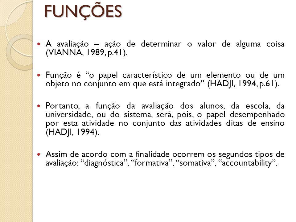 FUNÇÕES A avaliação – ação de determinar o valor de alguma coisa (VIANNA, 1989, p.41). Função é o papel característico de um elemento ou de um objeto