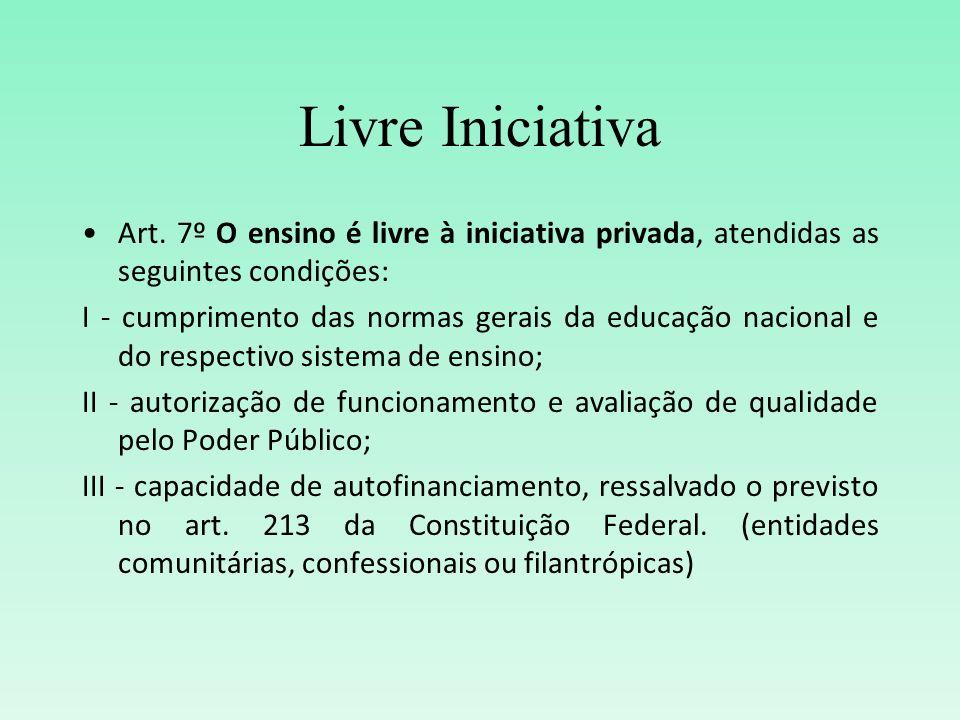Livre Iniciativa Art. 7º O ensino é livre à iniciativa privada, atendidas as seguintes condições: I - cumprimento das normas gerais da educação nacion