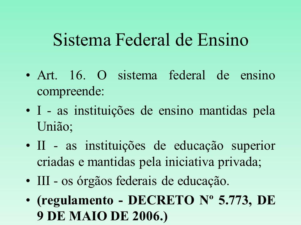 Sistema Federal de Ensino Art. 16. O sistema federal de ensino compreende: I - as instituições de ensino mantidas pela União; II - as instituições de