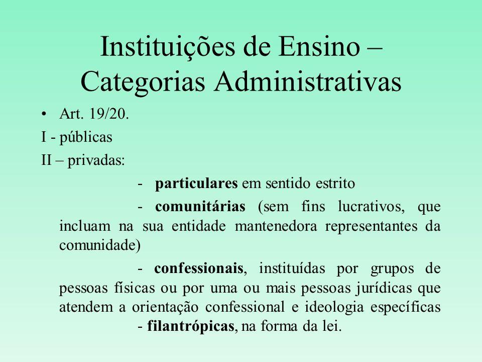 Instituições de Ensino – Categorias Administrativas Art. 19/20. I - públicas II – privadas: - particulares em sentido estrito - comunitárias (sem fins