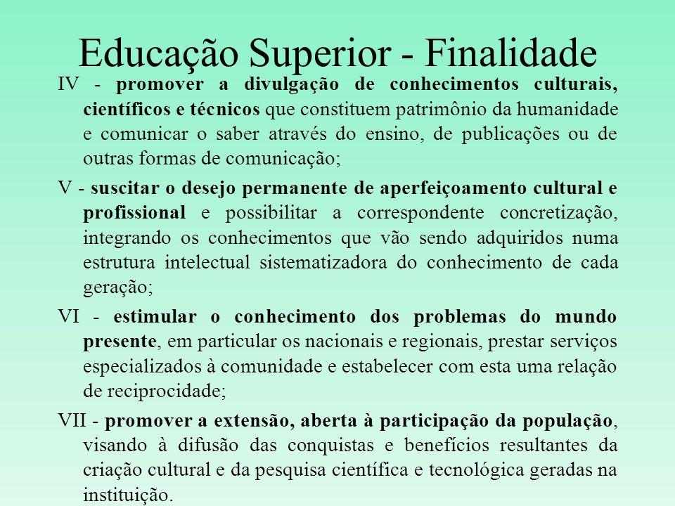 Educação Superior - Finalidade IV - promover a divulgação de conhecimentos culturais, científicos e técnicos que constituem patrimônio da humanidade e