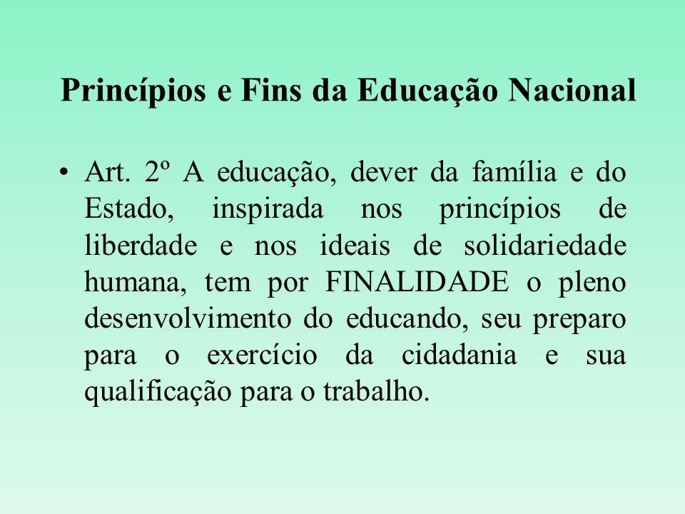 Princípios e Fins da Educação Nacional Art. 2º A educação, dever da família e do Estado, inspirada nos princípios de liberdade e nos ideais de solidar