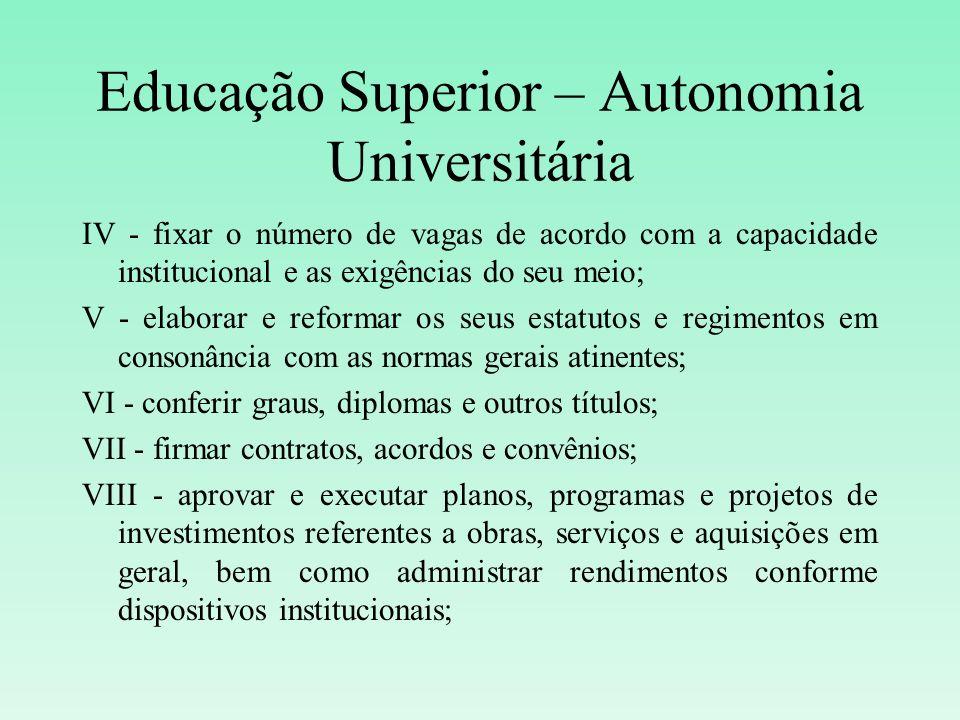 Educação Superior – Autonomia Universitária IV - fixar o número de vagas de acordo com a capacidade institucional e as exigências do seu meio; V - ela