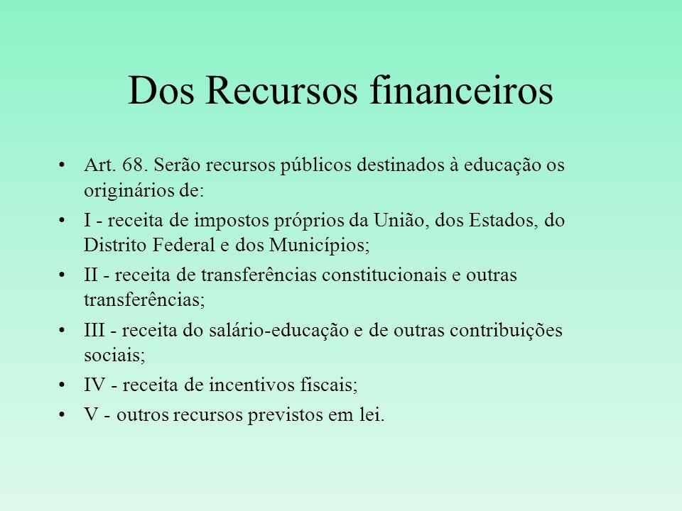 Dos Recursos financeiros Art. 68. Serão recursos públicos destinados à educação os originários de: I - receita de impostos próprios da União, dos Esta