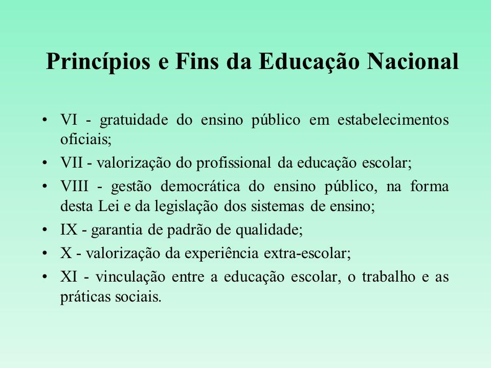 Princípios e Fins da Educação Nacional VI - gratuidade do ensino público em estabelecimentos oficiais; VII - valorização do profissional da educação e