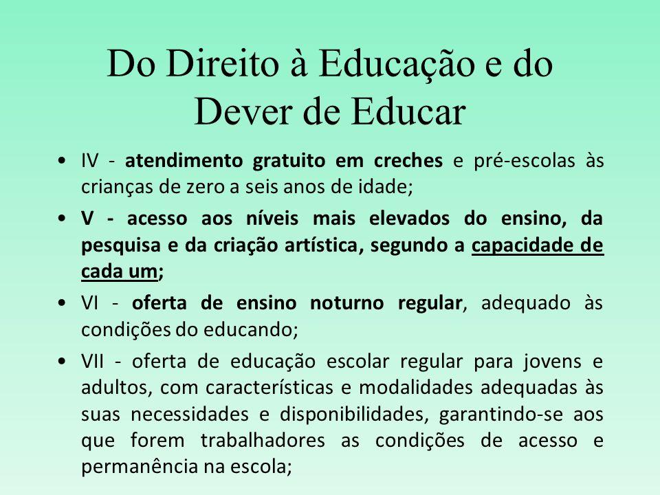 Do Direito à Educação e do Dever de Educar IV - atendimento gratuito em creches e pré-escolas às crianças de zero a seis anos de idade; V - acesso aos
