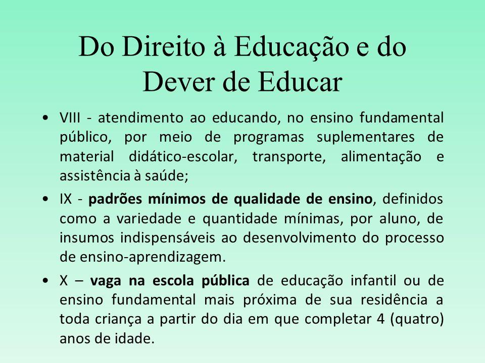Do Direito à Educação e do Dever de Educar VIII - atendimento ao educando, no ensino fundamental público, por meio de programas suplementares de mater