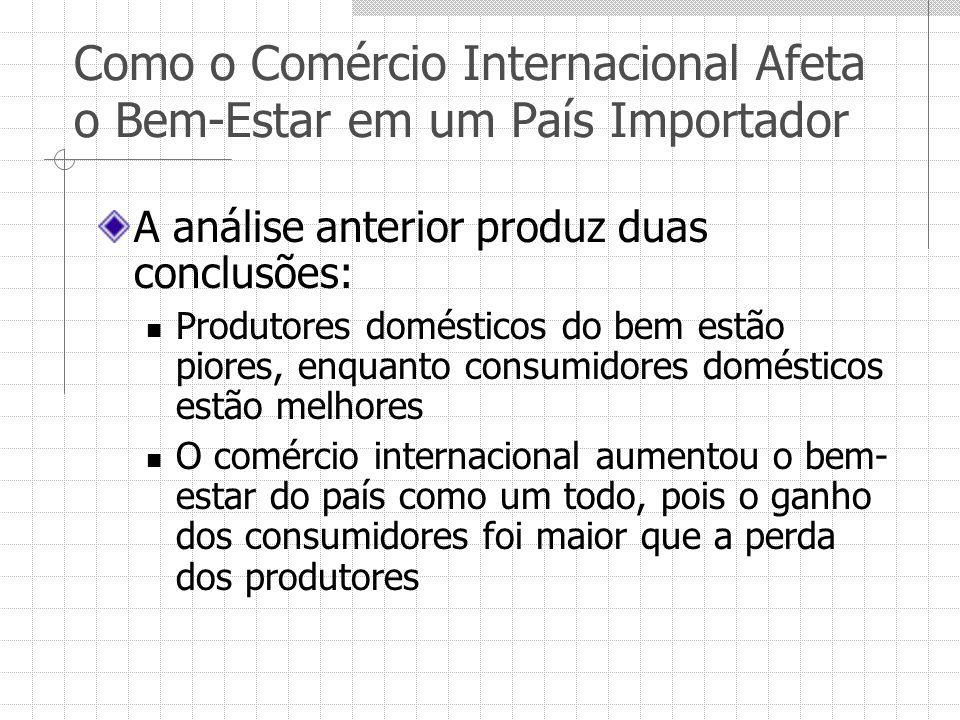 Como o Comércio Internacional Afeta o Bem-Estar em um País Importador A análise anterior produz duas conclusões: Produtores domésticos do bem estão pi