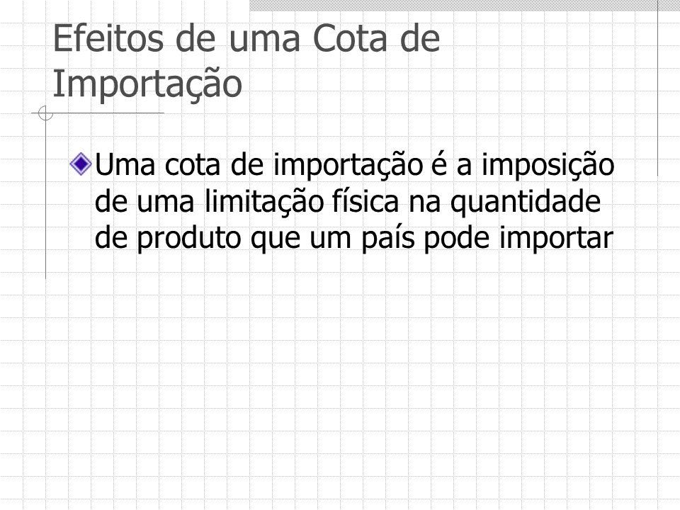 Efeitos de uma Cota de Importação Uma cota de importação é a imposição de uma limitação física na quantidade de produto que um país pode importar