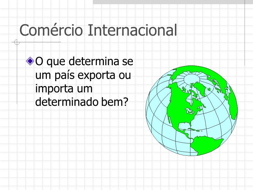 O que determina se um país exporta ou importa um determinado bem?