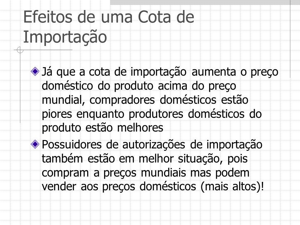 Efeitos de uma Cota de Importação Já que a cota de importação aumenta o preço doméstico do produto acima do preço mundial, compradores domésticos estã
