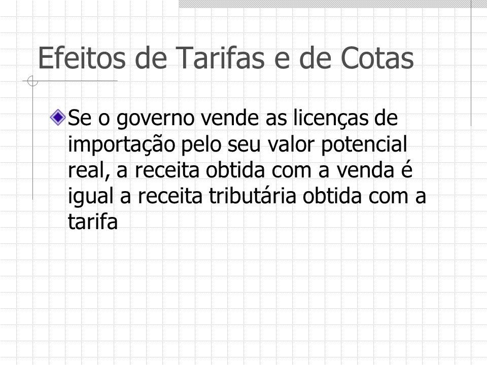 Efeitos de Tarifas e de Cotas Se o governo vende as licenças de importação pelo seu valor potencial real, a receita obtida com a venda é igual a recei