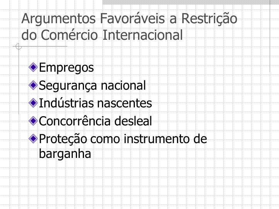 Argumentos Favoráveis a Restrição do Comércio Internacional Empregos Segurança nacional Indústrias nascentes Concorrência desleal Proteção como instru