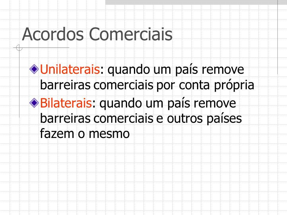 Acordos Comerciais Unilaterais: quando um país remove barreiras comerciais por conta própria Bilaterais: quando um país remove barreiras comerciais e