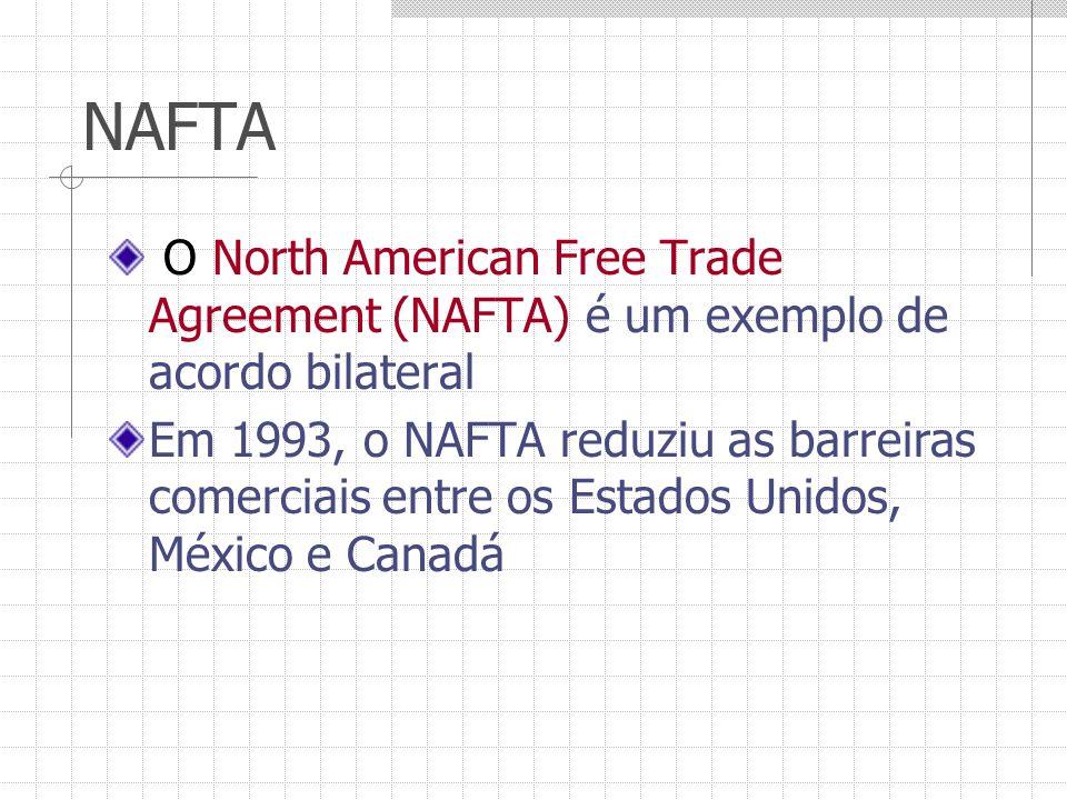 NAFTA O North American Free Trade Agreement (NAFTA) é um exemplo de acordo bilateral Em 1993, o NAFTA reduziu as barreiras comerciais entre os Estados