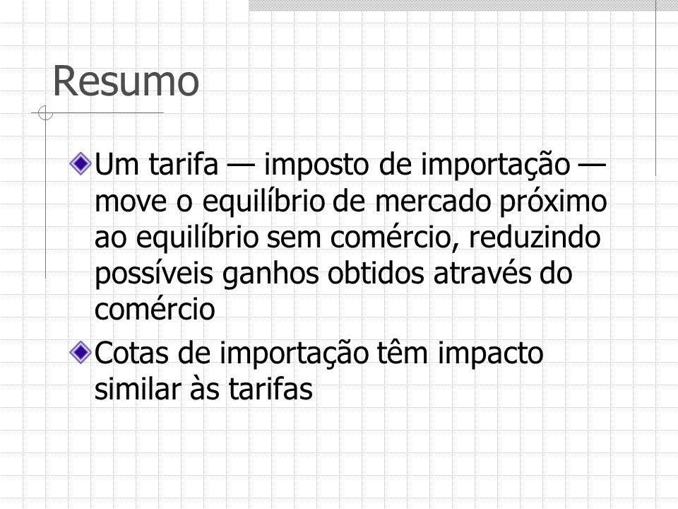 Resumo Um tarifa imposto de importação move o equilíbrio de mercado próximo ao equilíbrio sem comércio, reduzindo possíveis ganhos obtidos através do